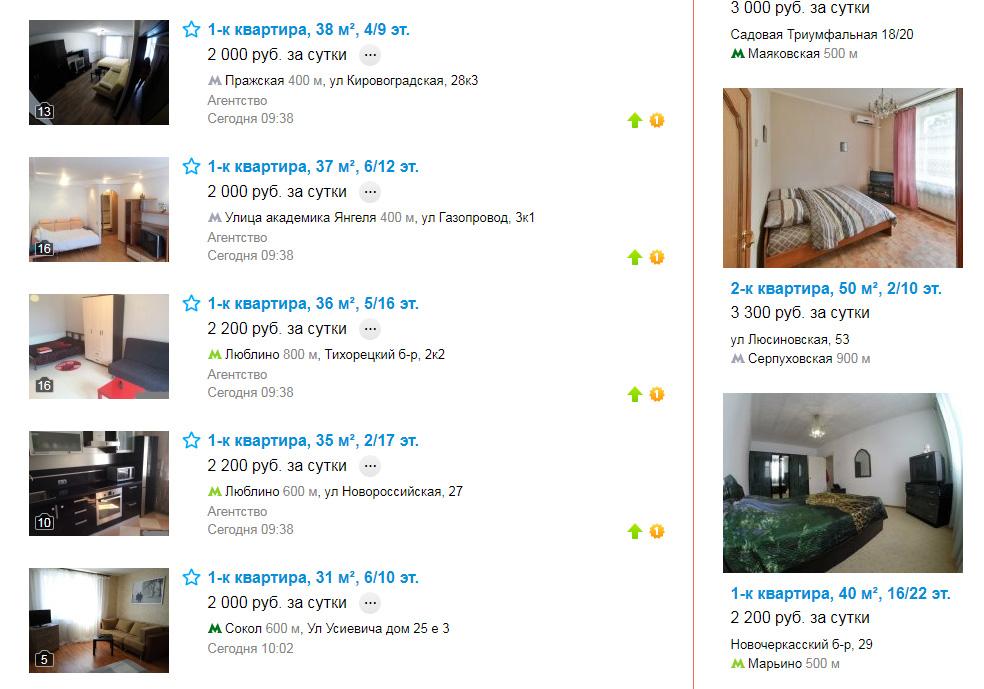 Доска объявлений посуточных квартир